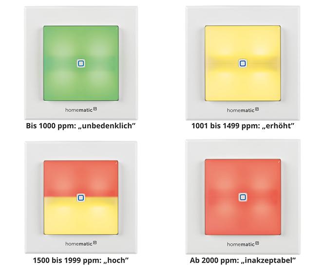 Výstup CO2 senzoru na barevném tablu v 55 modulu